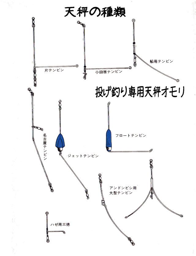 tenbin01